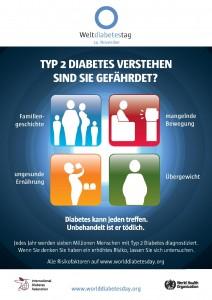 Plakat zum Weltdiabetestag