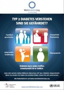 Typ 2 Diabetes verstehen - sind Sie gefährdet
