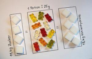 Vergleich-Zucker-Gummibarchen © Anna Schnurr